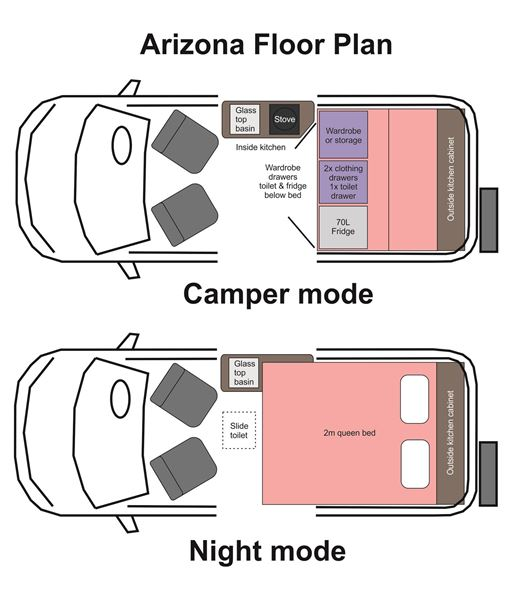 Picture of Arizona Camper Conversion